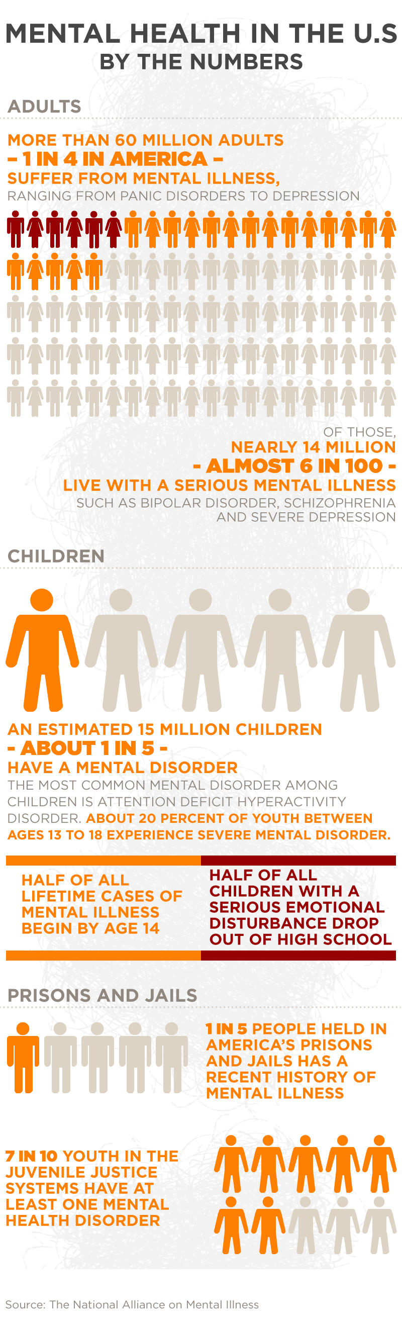 adult-children-mental-health-disorders-infographic